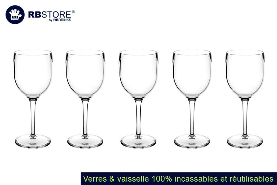 Notre Verre à Vin – Approuvé par les connaisseurs de vin!